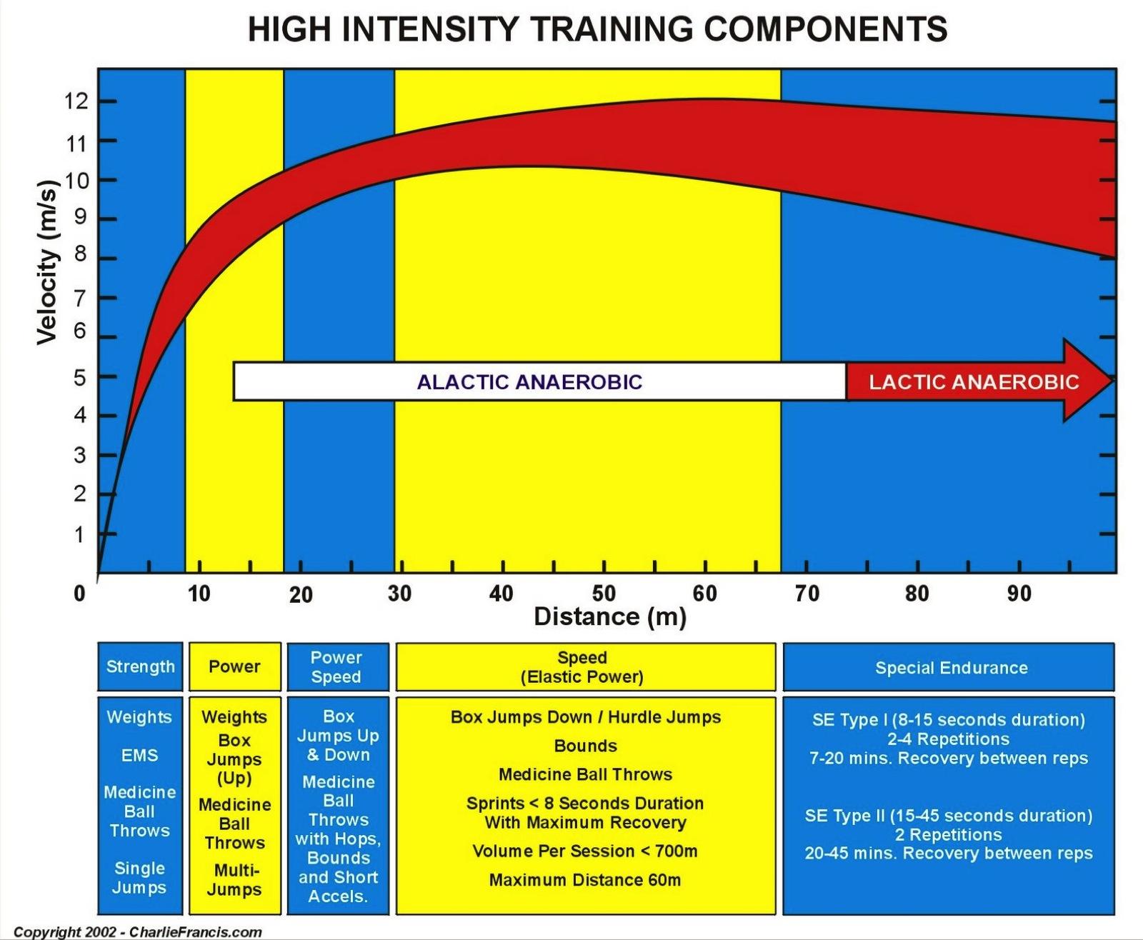 Aussie_high_intensityCOMPONENTS