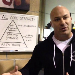 The TRUTH regarding Six-Pack Abs & Core training!